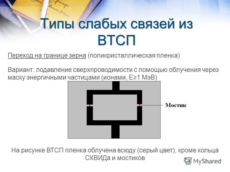 Типы слабых связей из ВТСП Переход на границе зерна (поликристаллическая пленка) Вариант: подавление сверхпроводимости с помощью облучения через маску энергичными частицами (ионами, Е1 МэВ) На рисунке ВТСП пленка облучена всюду (серый цвет), кроме ко