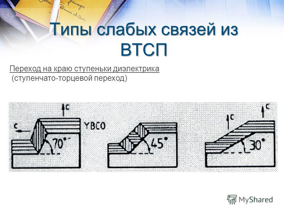 Типы слабых связей из ВТСП Переход на краю ступеньки диэлектрика (ступенчато-торцевой переход)