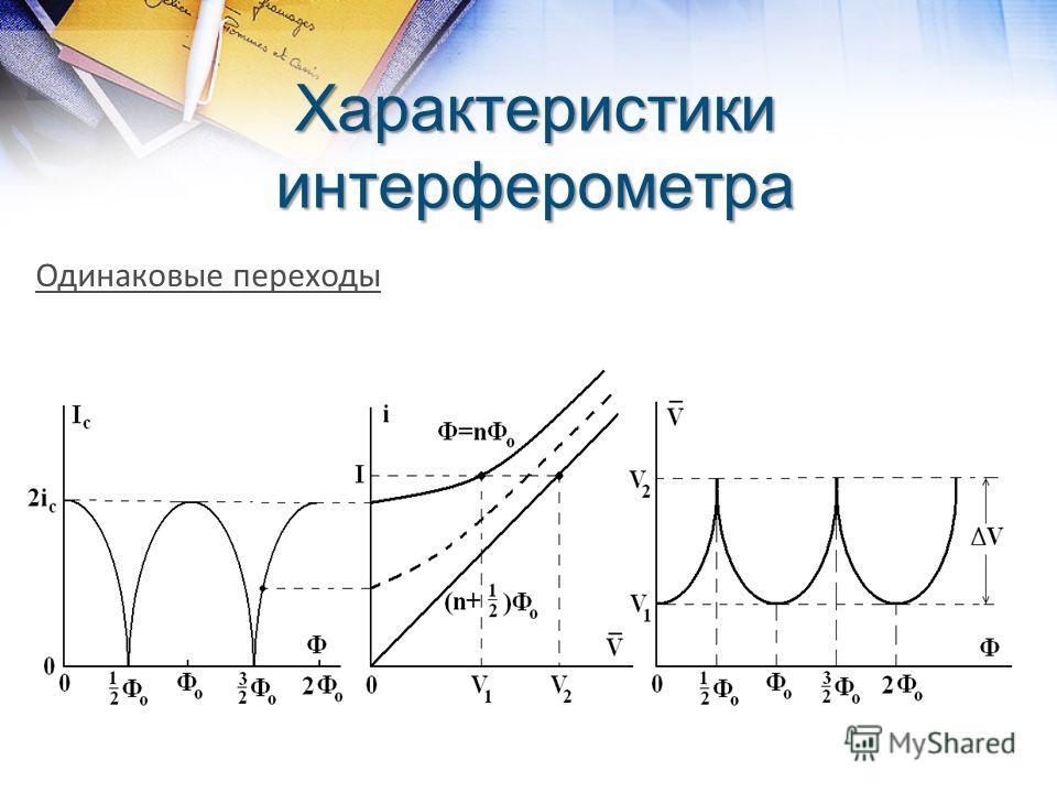 Характеристики интерферометра Одинаковые переходы