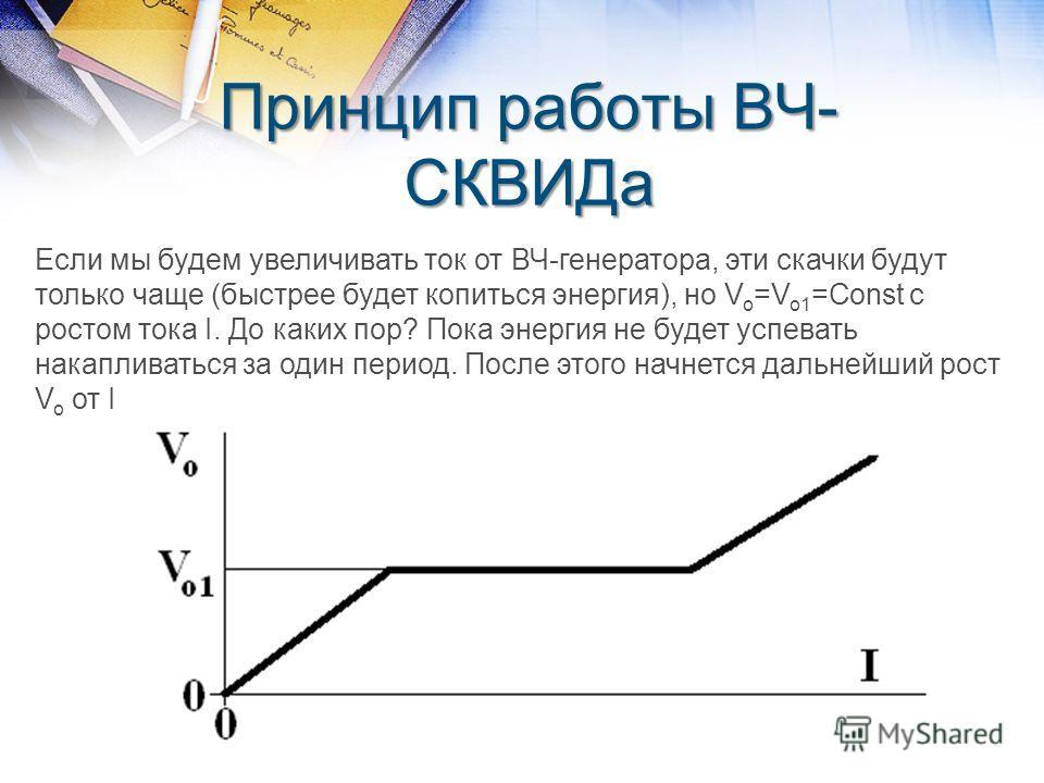 Принцип работы ВЧ- СКВИДа Если мы будем увеличивать ток от ВЧ-генератора, эти скачки будут только чаще (быстрее будет копиться энергия), но V o =V o1 =Const с ростом тока I. До каких пор? Пока энергия не будет успевать накапливаться за один период. П
