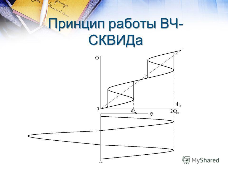 Принцип работы ВЧ- СКВИДа