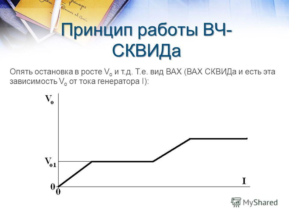 Опять остановка в росте V o и т.д. Т.е. вид ВАХ (ВАХ СКВИДа и есть эта зависимость V o от тока генератора I):