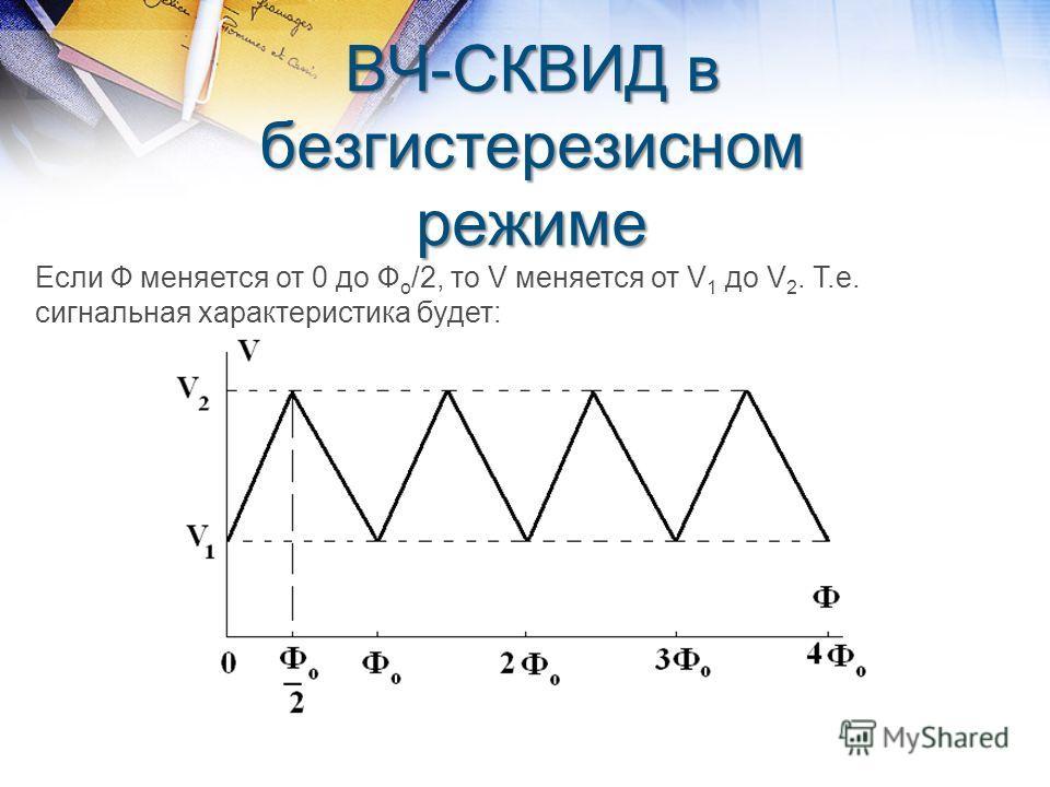 ВЧ-СКВИД в безгистерезисном режиме Если Ф меняется от 0 до Ф о /2, то V меняется от V 1 до V 2. Т.е. сигнальная характеристика будет: