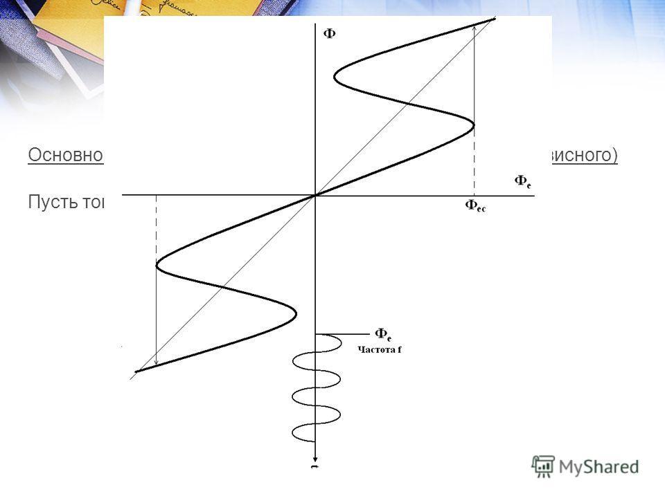 Принцип работы ВЧ- СКВИДа Основной принцип работы ВЧ-СКВИДа (на примере гистерезисного) Пусть ток входной катушки равен нулю, т.е. Ф Т =0