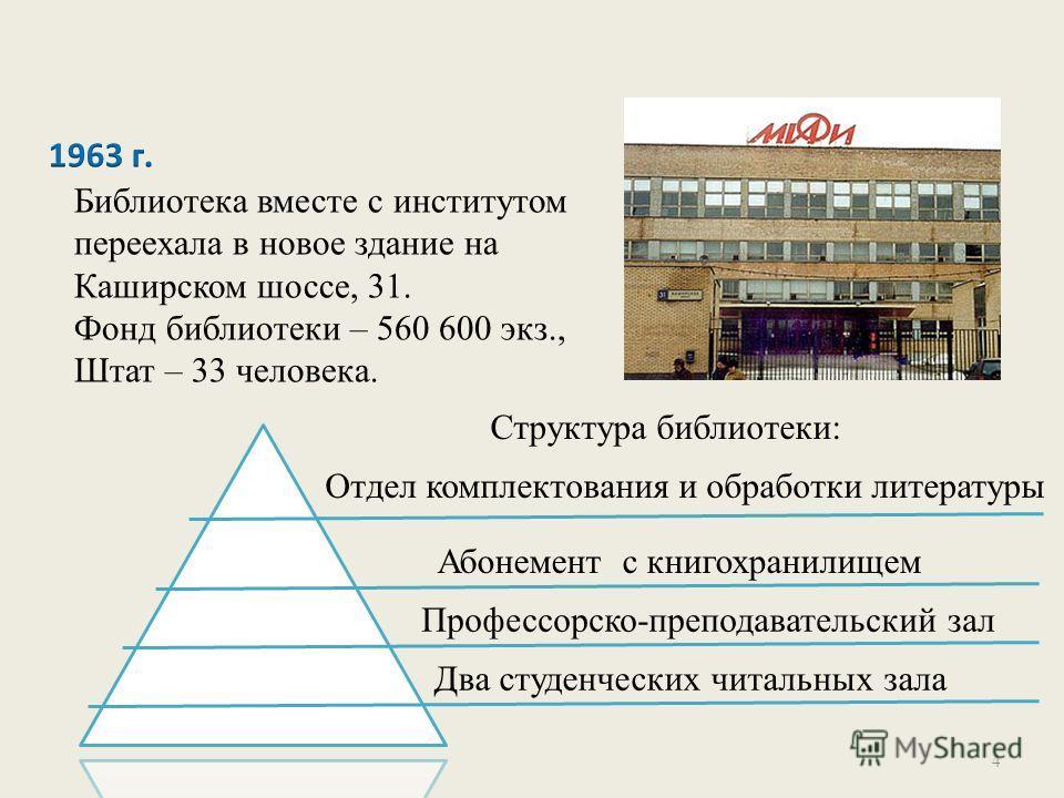4 Структура библиотеки: Отдел комплектования и обработки литературы Абонемент с книгохранилищем Профессорско-преподавательский зал Два студенческих читальных зала