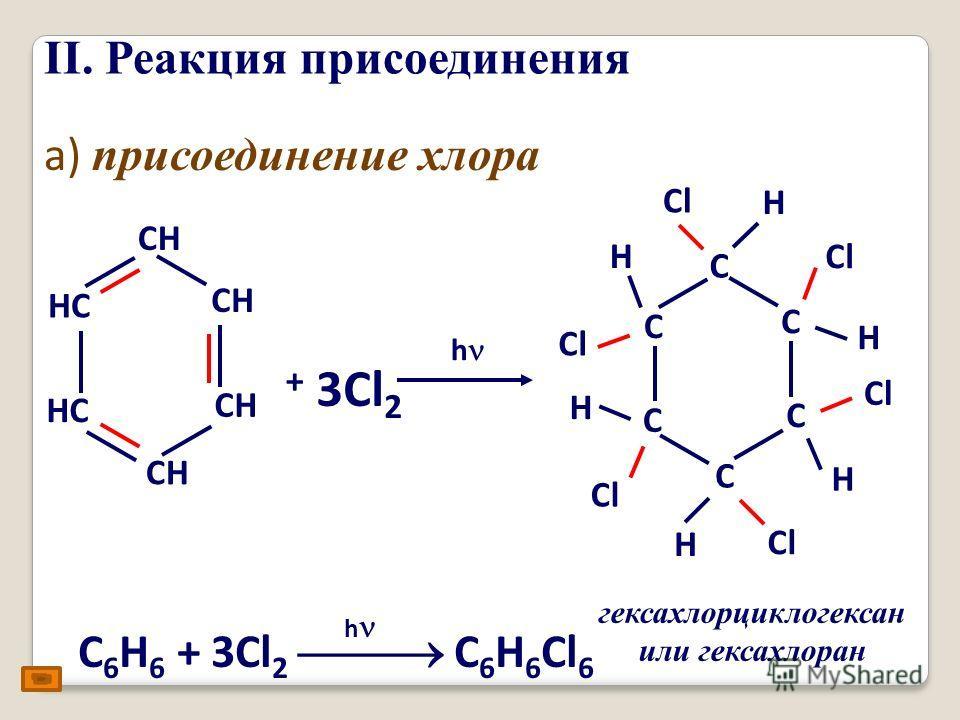II. Реакция присоединения а) присоединение хлора СН НС СН + 3Cl 2 h гексахлорциклогексан или гексахлоран H С С С С С С Cl H H H H H C 6 H 6 + 3Cl 2 C 6 H 6 Cl 6 h