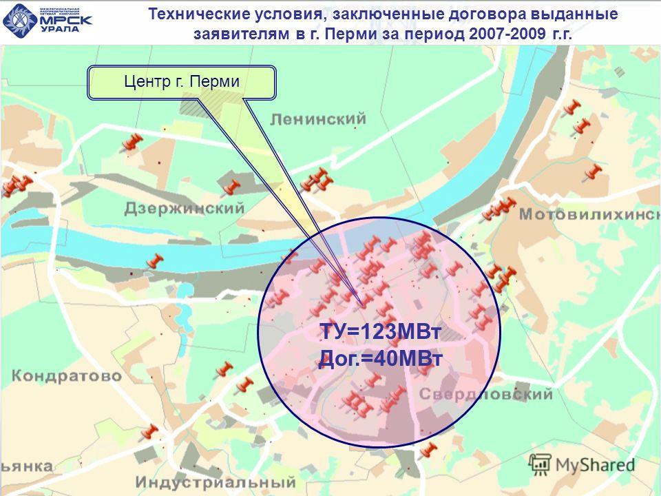 Технические условия, заключенные договора выданные заявителям в г. Перми за период 2007-2009 г.г. Центр г. Перми ТУ=123МВт Дог.=40МВт
