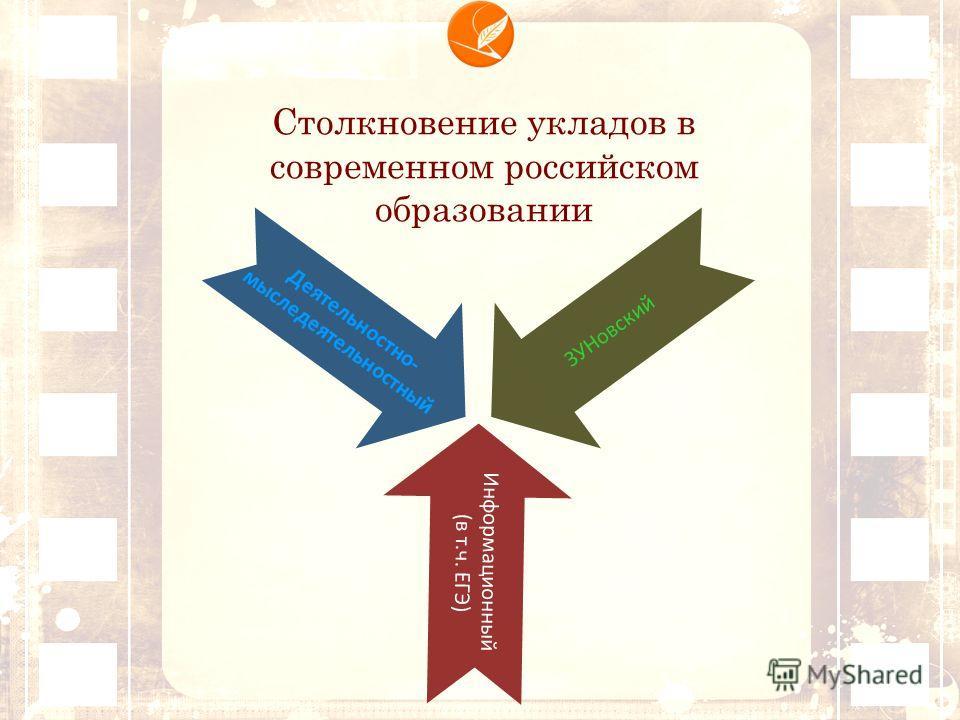 Столкновение укладов в современном российском образовании Информационный (в т.ч. ЕГЭ) ЗУНовский Деятельностно- мыследеятельностный