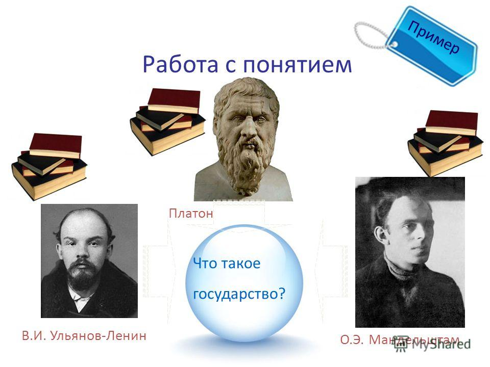Пример Работа с понятием Что такое государство? В.И. Ульянов-Ленин О.Э. Мандельштам Платон