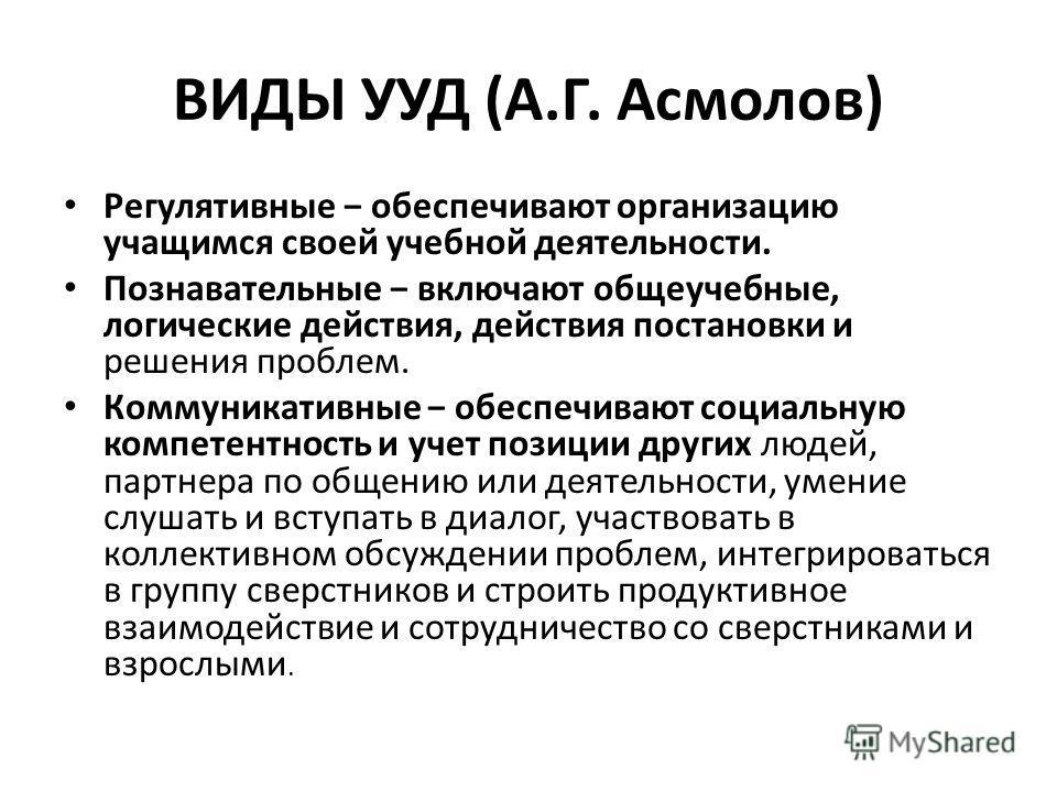 ВИДЫ УУД (А.Г. Асмолов) Регулятивные обеспечивают организацию учащимся своей учебной деятельности. Познавательные включают общеучебные, логические действия, действия постановки и решения проблем. Коммуникативные обеспечивают социальную компетентность