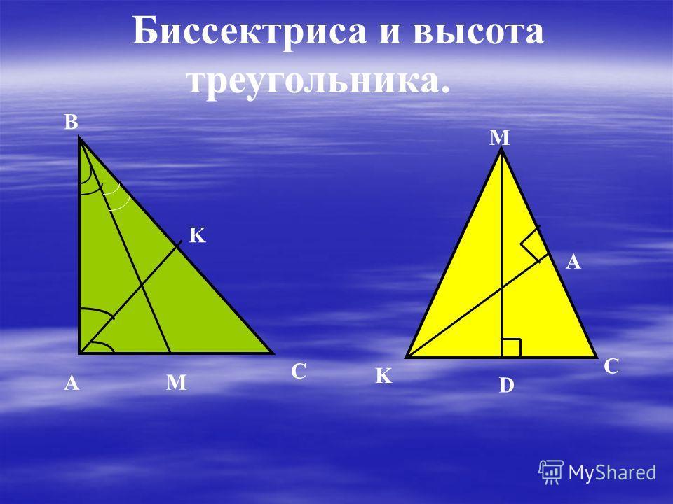 B AM C K K M A C D Биссектриса и высота треугольника.