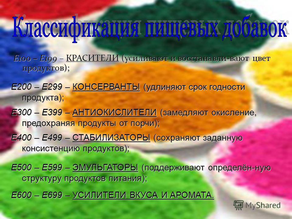 Е100 – Е199 – КРАСИТЕЛИ (усиливают и восстанавли-вают цвет продуктов); Е200 – Е299 – КОНСЕРВАНТЫ (удлиняют срок годности продукта); Е300 – Е399 – АНТИОКИСЛИТЕЛИ (замедляют окисление, предохраняя продукты от порчи); Е400 – Е499 – СТАБИЛИЗАТОРЫ (сохран