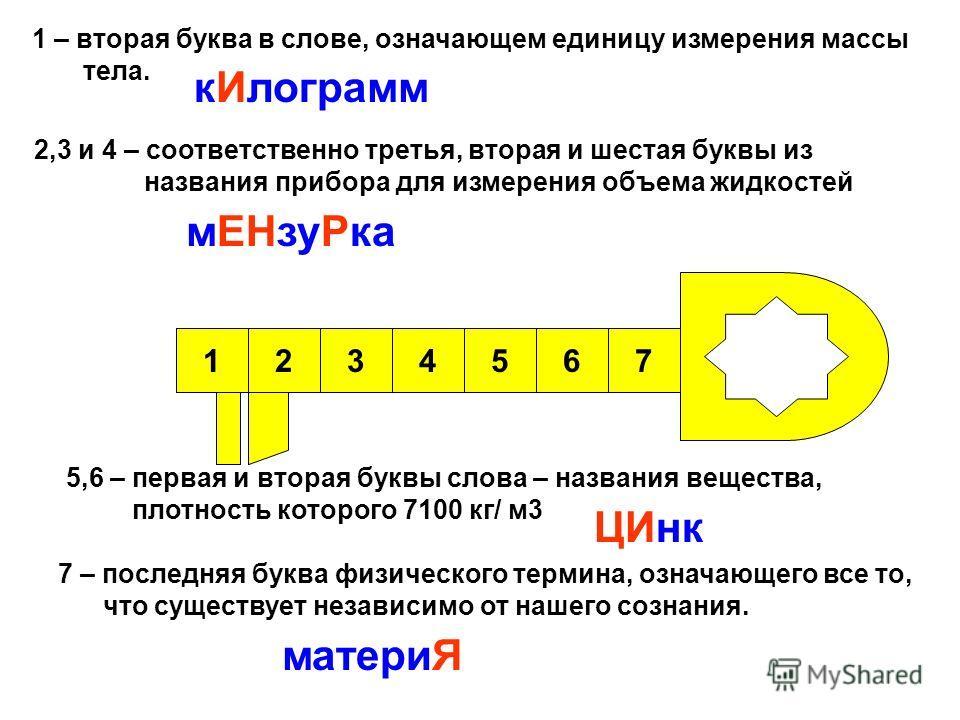 ЯИЦРЕНИ 1234567 1 – вторая буква в слове, означающем единицу измерения массы тела. 2,3 и 4 – соответственно третья, вторая и шестая буквы из названия прибора для измерения объема жидкостей 5,6 – первая и вторая буквы слова – названия вещества, плотно