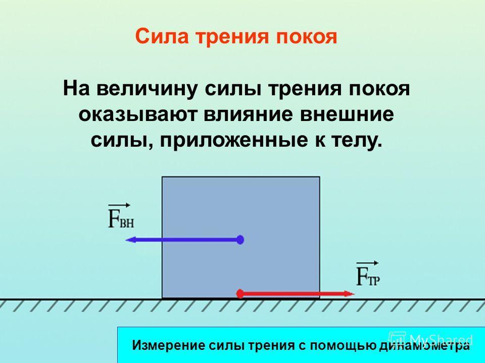 Сила трения покоя На величину силы трения покоя оказывают влияние внешние силы, приложенные к телу. Измерение силы трения с помощью динамометра