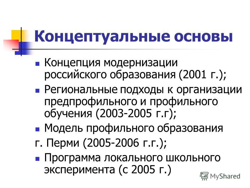 Концептуальные основы Концепция модернизации российского образования (2001 г.); Региональные подходы к организации предпрофильного и профильного обучения (2003-2005 г.г); Модель профильного образования г. Перми (2005-2006 г.г.); Программа локального