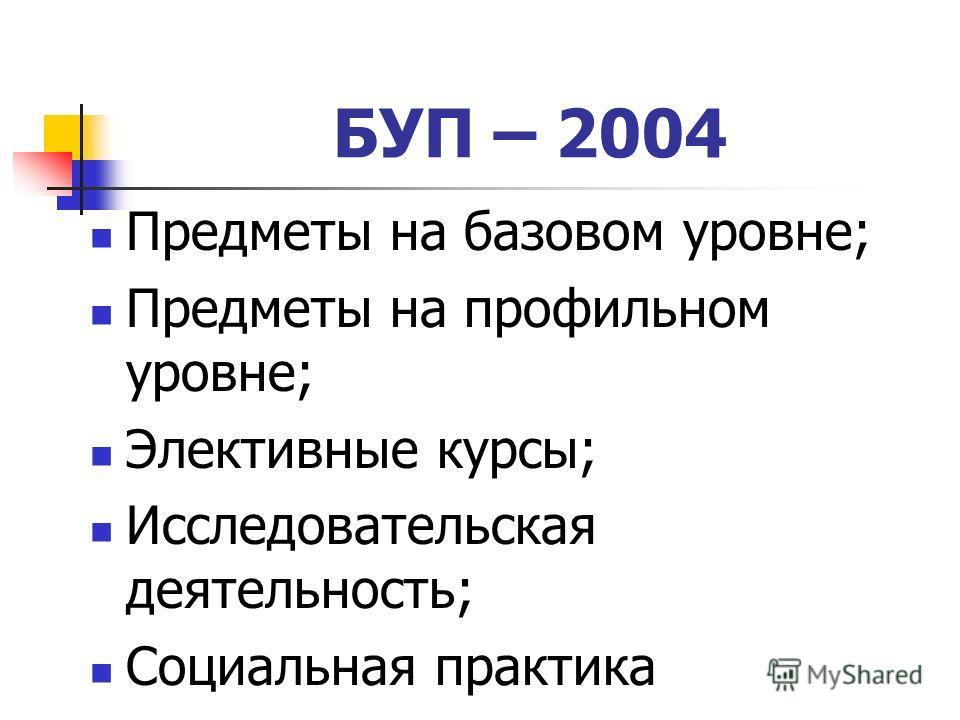 БУП – 2004 Предметы на базовом уровне; Предметы на профильном уровне; Элективные курсы; Исследовательская деятельность; Социальная практика