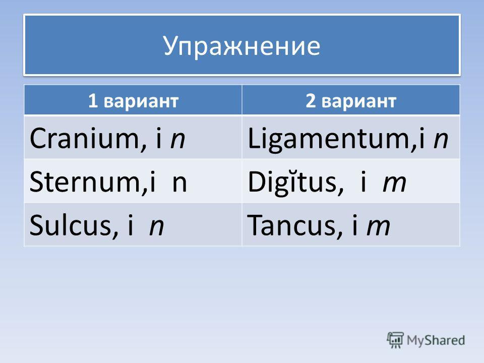 Упражнение 1 вариант2 вариант Cranium, i nLigamentum,i n Sternum,i nDigĭtus, i m Sulcus, i nTancus, i m