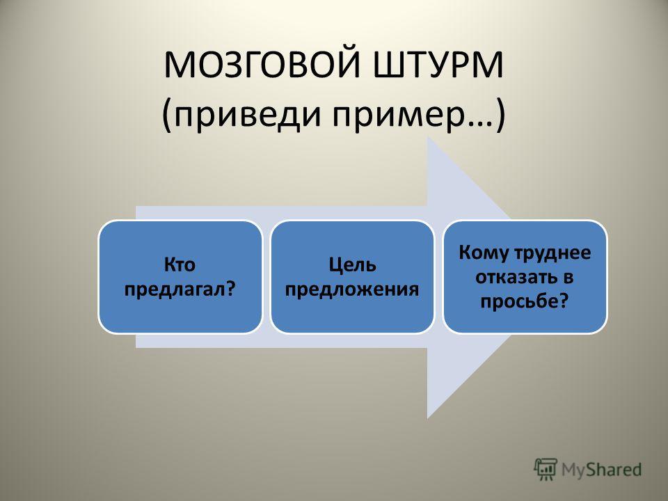 МОЗГОВОЙ ШТУРМ (приведи пример…) Кто предлагал? Цель предложения Кому труднее отказать в просьбе?