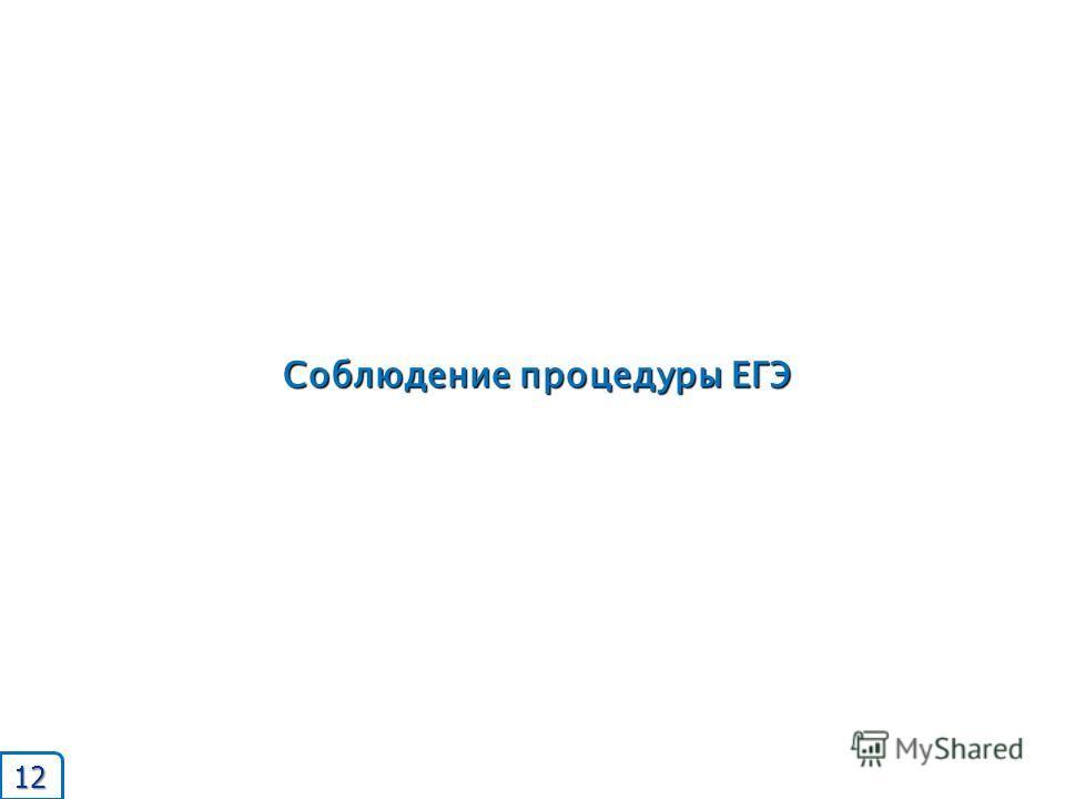Соблюдение процедуры ЕГЭ 12
