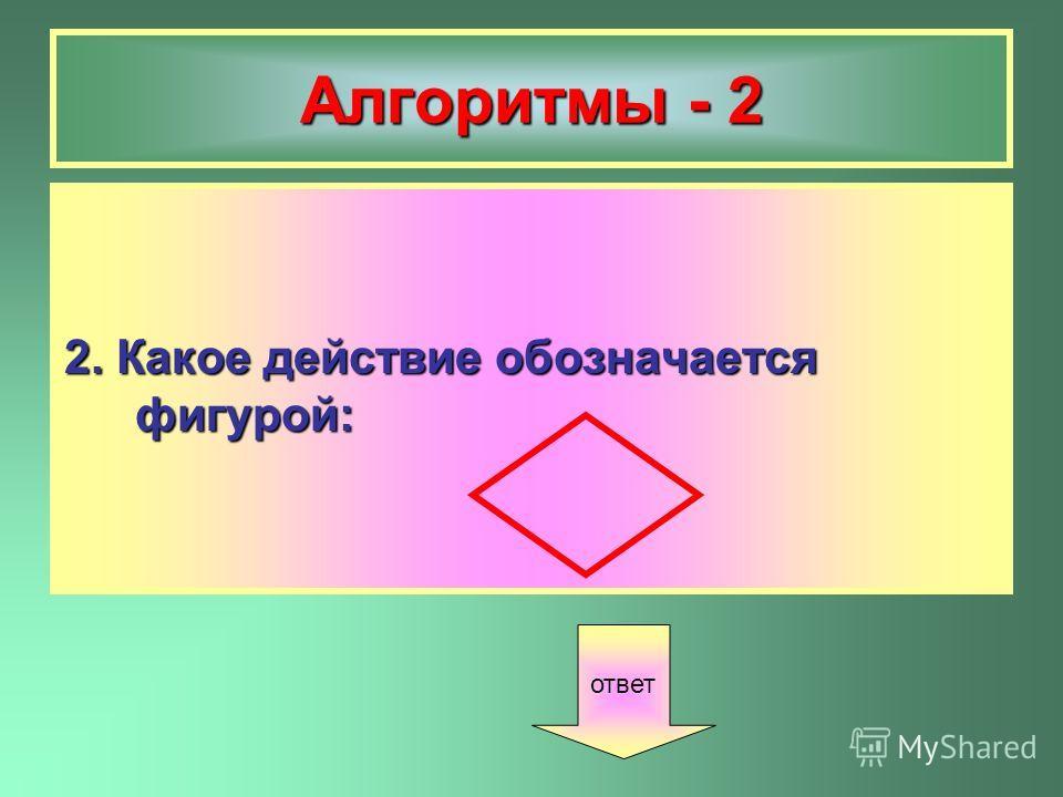 Алгоритмы - 2 2. Какое действие обозначается фигурой: ответ
