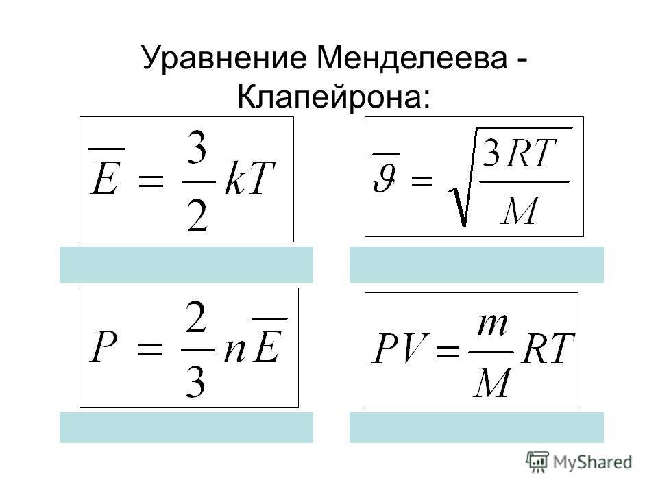 Уравнение Менделеева - Клапейрона: