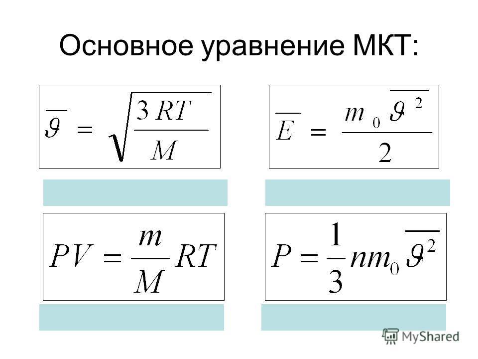 Основное уравнение МКТ: