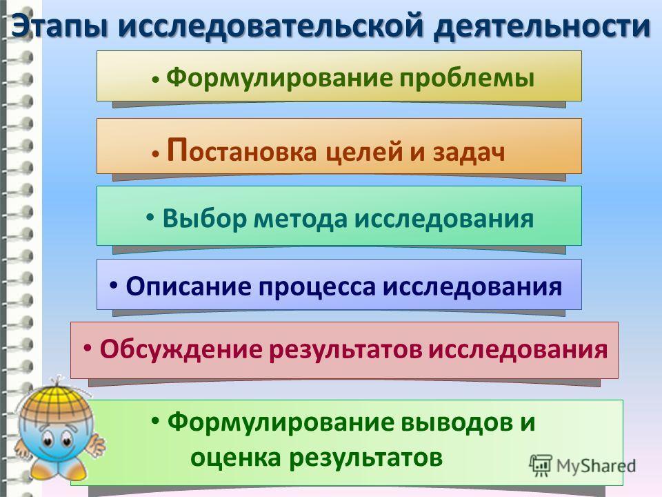 Выбор метода исследования П остановка целей и задач Формулирование проблемы Описание процесса исследования Этапы исследовательской деятельности Обсуждение результатов исследования Формулирование выводов и оценка результатов