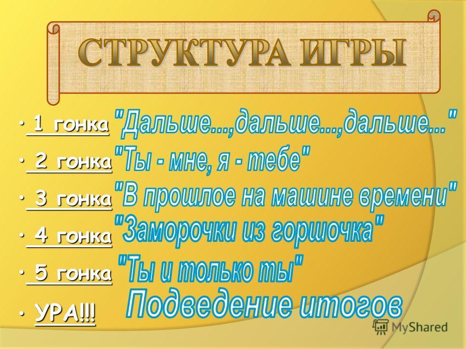 Курчаткина Наталия Анатольевна, учитель математики МОУ СОШ 108 г. Саратова 2009 г.