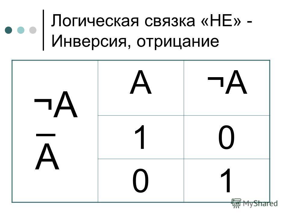 Логическая связка «НЕ» - Инверсия, отрицание ¬А А А¬А¬А 10 01