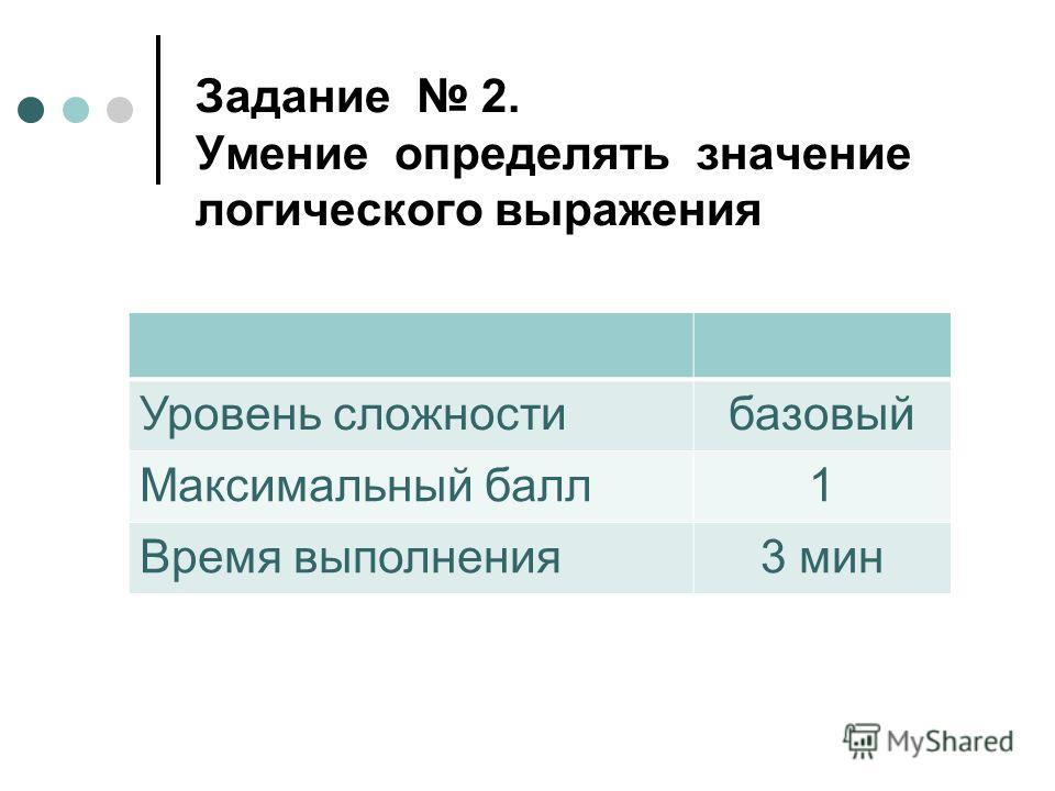 Задание 2. Умение определять значение логического выражения Уровень сложностибазовый Максимальный балл1 Время выполнения3 мин