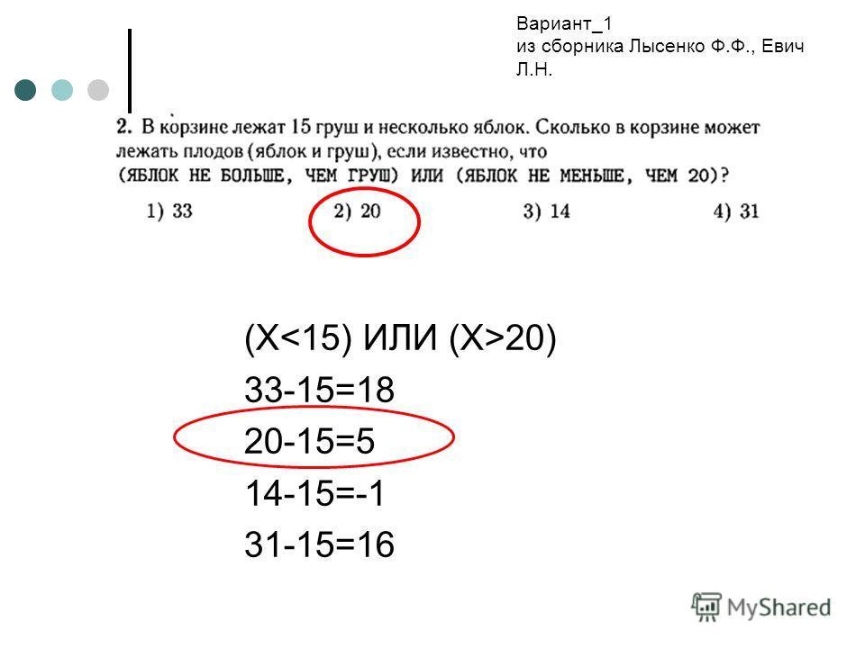 (X 20) 33-15=18 20-15=5 14-15=-1 31-15=16 Вариант_1 из сборника Лысенко Ф.Ф., Евич Л.Н.