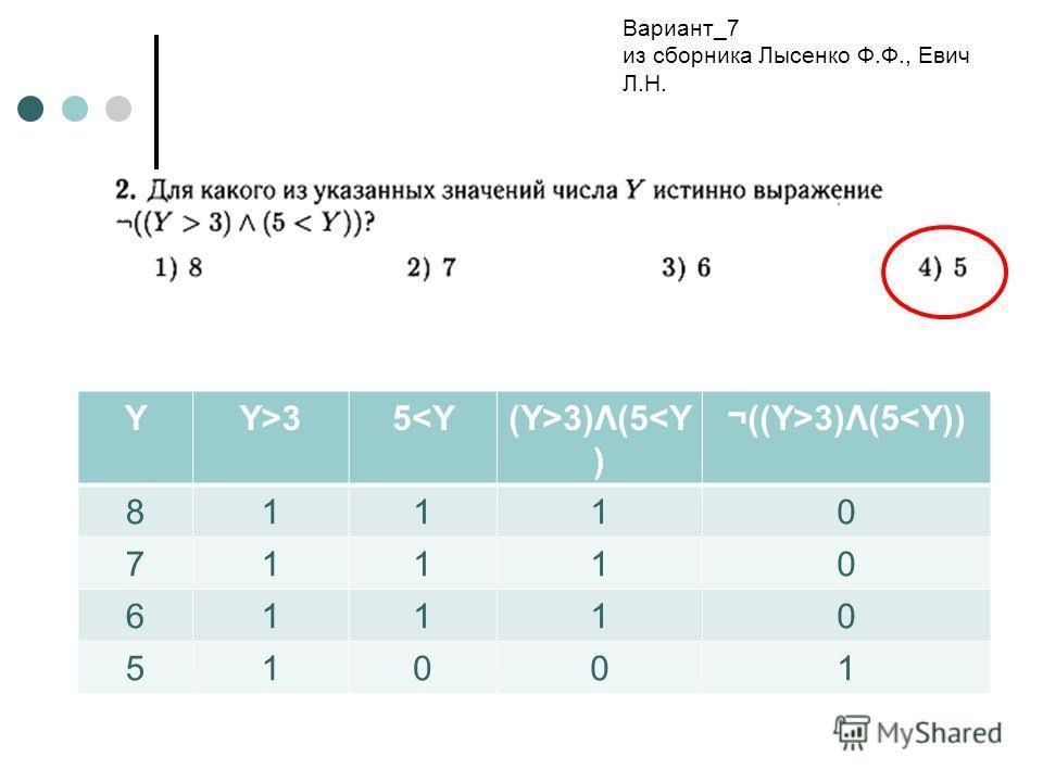 YY>353)Λ(53)Λ(5