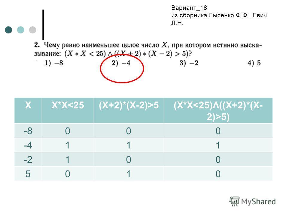 XX*X5(X*X 5) -8000 -4111 -2100 5010 Вариант_18 из сборника Лысенко Ф.Ф., Евич Л.Н.