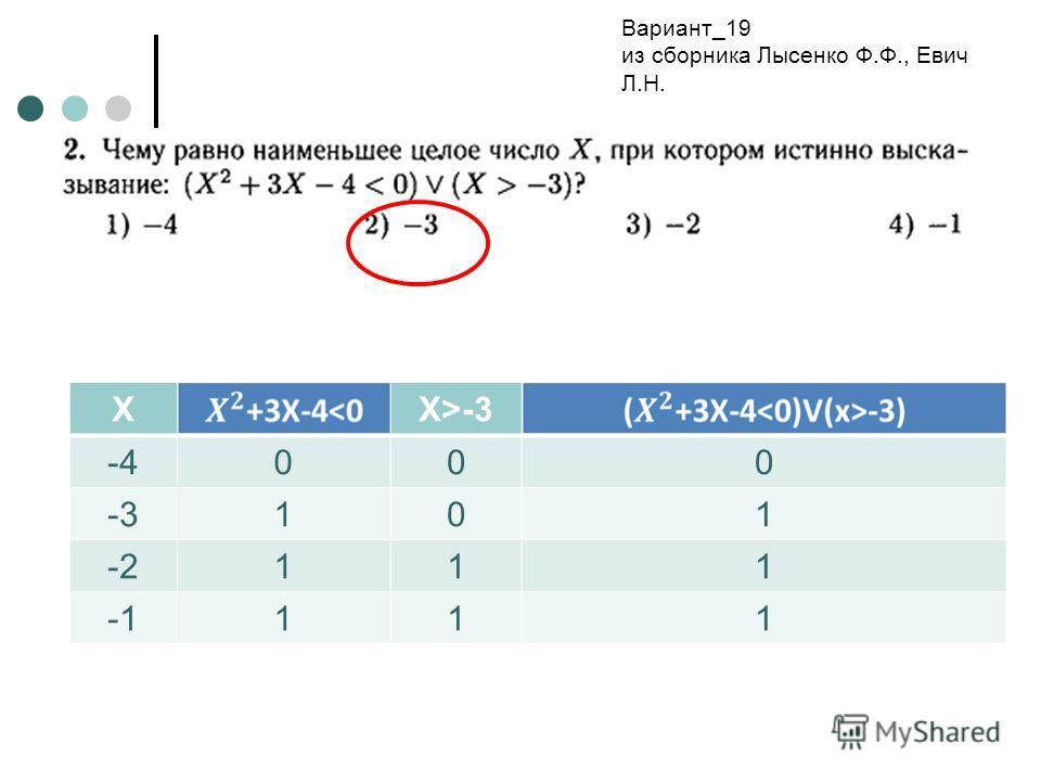 XX>-3 -4000 -3101 -2111 111 Вариант_19 из сборника Лысенко Ф.Ф., Евич Л.Н.