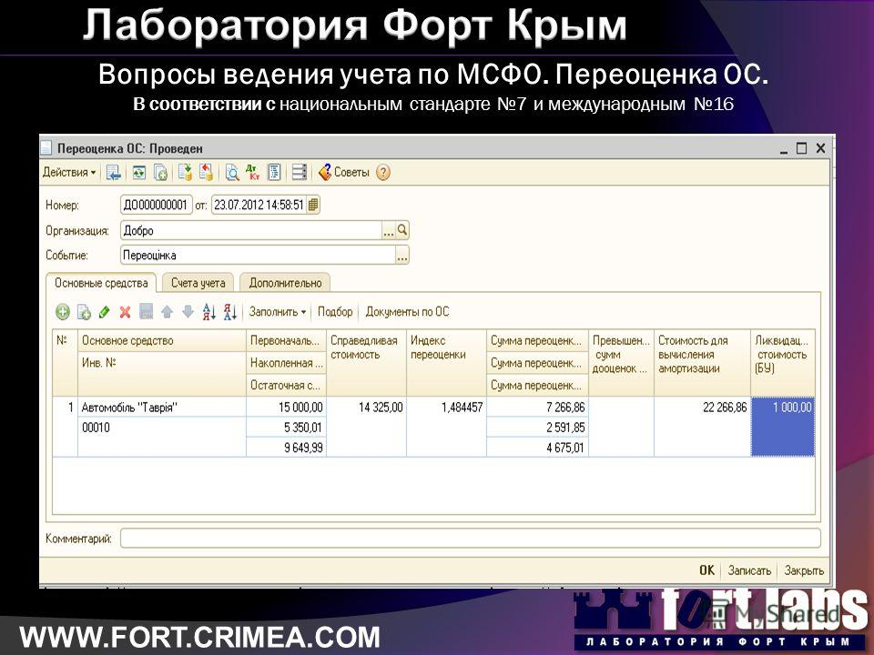 Вопросы ведения учета по МСФО. Переоценка ОС. В соответствии с национальным стандарте 7 и международным 16 WWW.FORT.CRIMEA.COM
