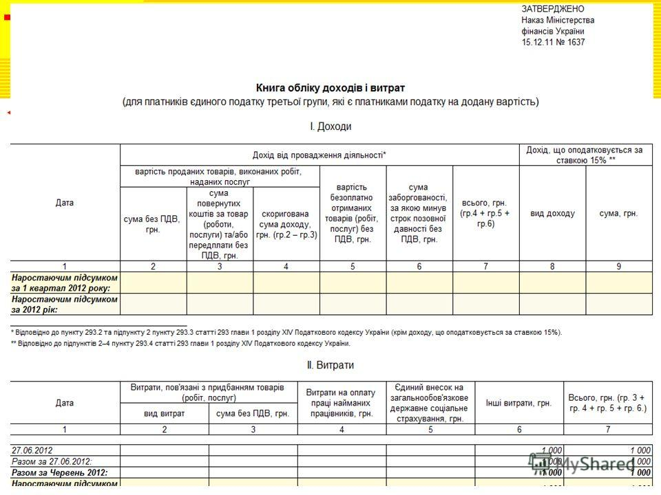 Особенности учета у «единщиков» и с «единщиками» Новые формы Книг доходов (и расходов) для физ.лиц – плательщиков ЕН