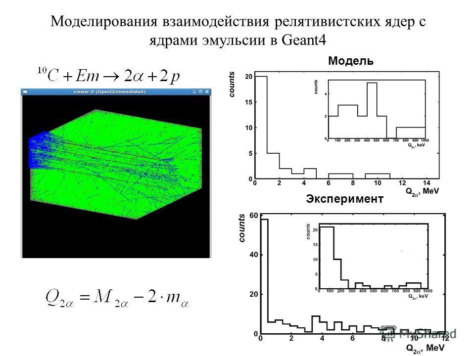 Моделирования взаимодействия релятивистских ядер с ядрами эмульсии в Geant4 Модель Эксперимент