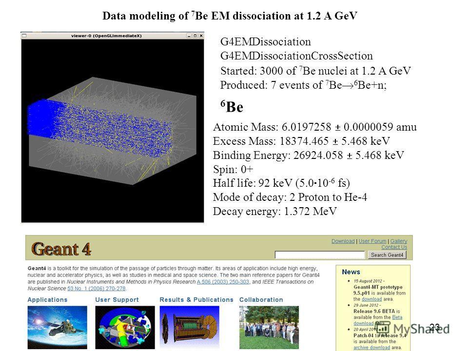 23 G4EMDissociation G4EMDissociationCrossSection Started: 3000 of 7 Be nuclei at 1.2 A GeV Produced: 7 events of 7 Be 6 Be+n; Data modeling of 7 Be EM dissociation at 1.2 A GeV 6 Be Atomic Mass: 6.0197258 0.0000059 amu Excess Mass: 18374.465 5.468 ke