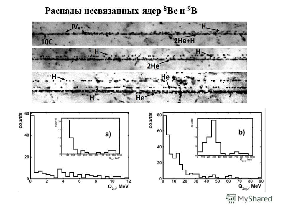 Распады несвязанных ядер 8 Be и 9 B