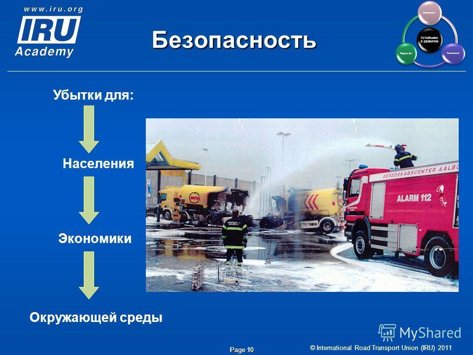 © International Road Transport Union (IRU) 2011 Page 10 Безопасность Населения Окружающей среды Экономики Убытки для: Устойчиво е развитие Безопасность Соответствие Результат