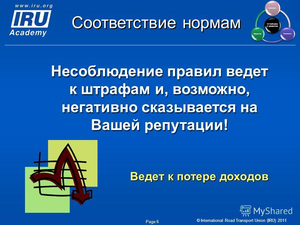© International Road Transport Union (IRU) 2011 Page 6 Несоблюдение правил ведет к штрафам и, возможно, негативно сказывается на Вашей репутации! Ведет к потере доходов Соответствие нормам Устойчиво е развитие Безопасность Соответствие Результат
