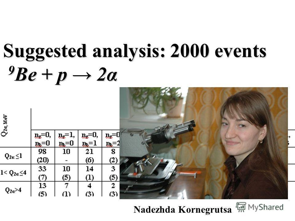 Suggested analysis: 2000 events 9 Be + p 2α 9 Be + p 2α Nadezhda Kornegrutsa