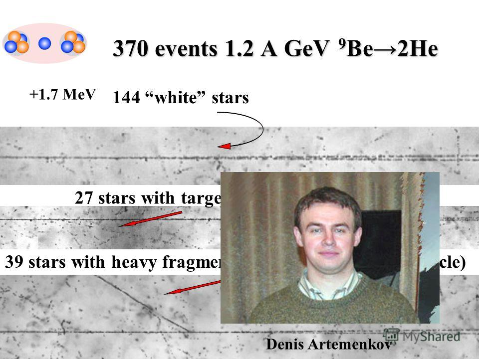370 events 1.2 A GeV 9 Be2He 39 stars with heavy fragment of target nucleus (b-particle) 144 white stars +1.7 MeV 27 stars with target proton recoil (g-particle ) Denis Artemenkov