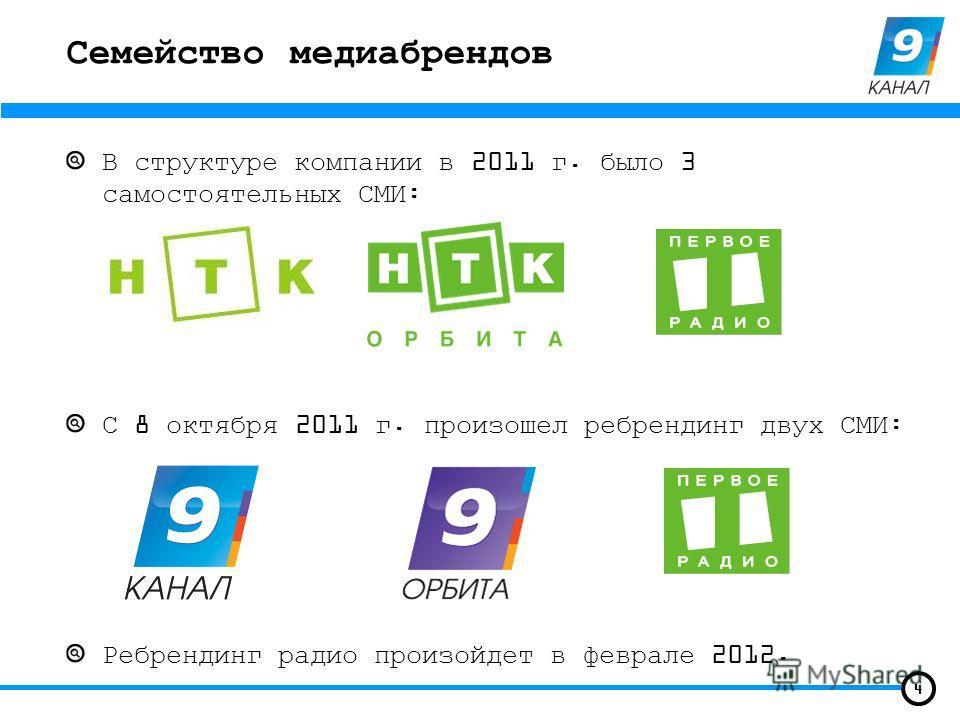 Семейство медиабрендов В структуре компании в 2011 г. было 3 самостоятельных СМИ: С 8 октября 2011 г. произошел ребрендинг двух СМИ: Ребрендинг радио произойдет в феврале 2012. 4