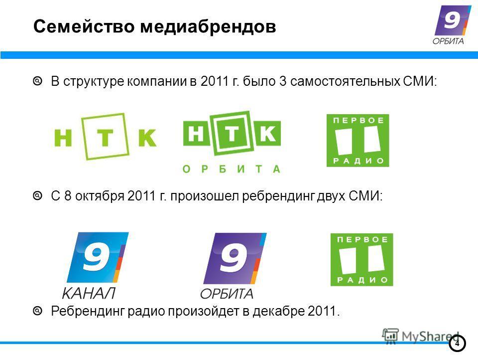 Семейство медиабрендов В структуре компании в 2011 г. было 3 самостоятельных СМИ: С 8 октября 2011 г. произошел ребрендинг двух СМИ: Ребрендинг радио произойдет в декабре 2011. 4