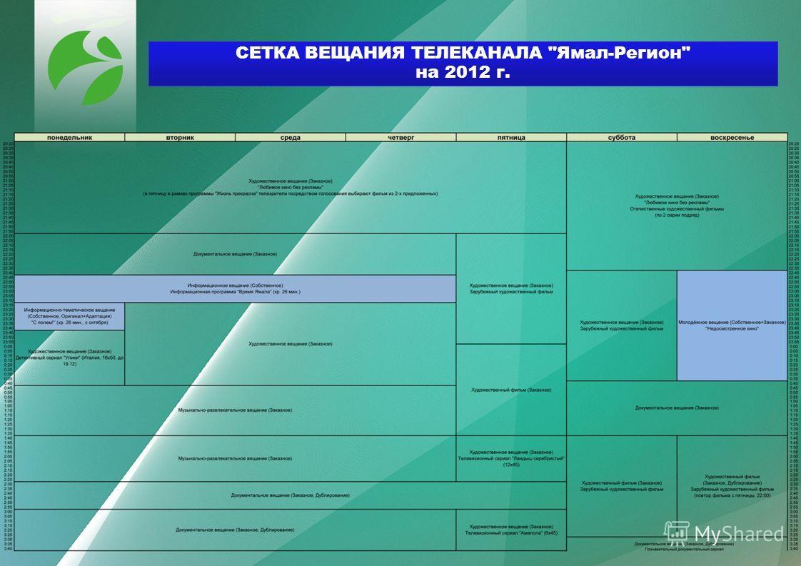 СЕТКА ВЕЩАНИЯ ТЕЛЕКАНАЛА Ямал-Регион на 2012 г.
