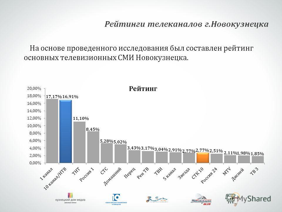ВНа основе проведенного исследования был составлен рейтинг основных телевизионных СМИ Новокузнецка. Рейтинги телеканалов г.Новокузнецка