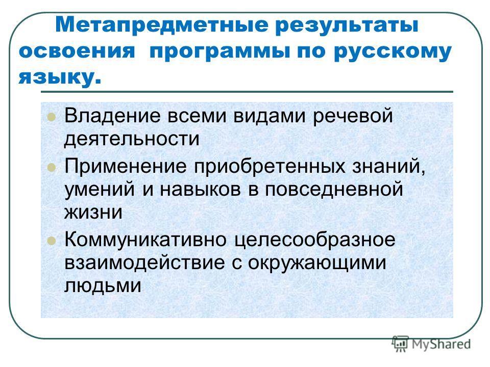 Метапредметные результаты освоения программы по русскому языку. Владение всеми видами речевой деятельности Применение приобретенных знаний, умений и навыков в повседневной жизни Коммуникативно целесообразное взаимодействие с окружающими людьми