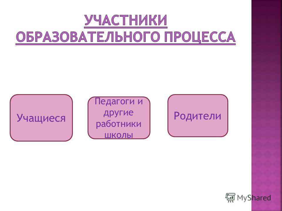 Учащиеся Родители Педагоги и другие работники школы