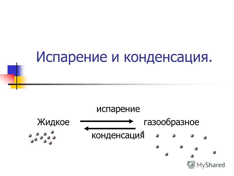 Испарение и конденсация. испарение Жидкое газообразное конденсация